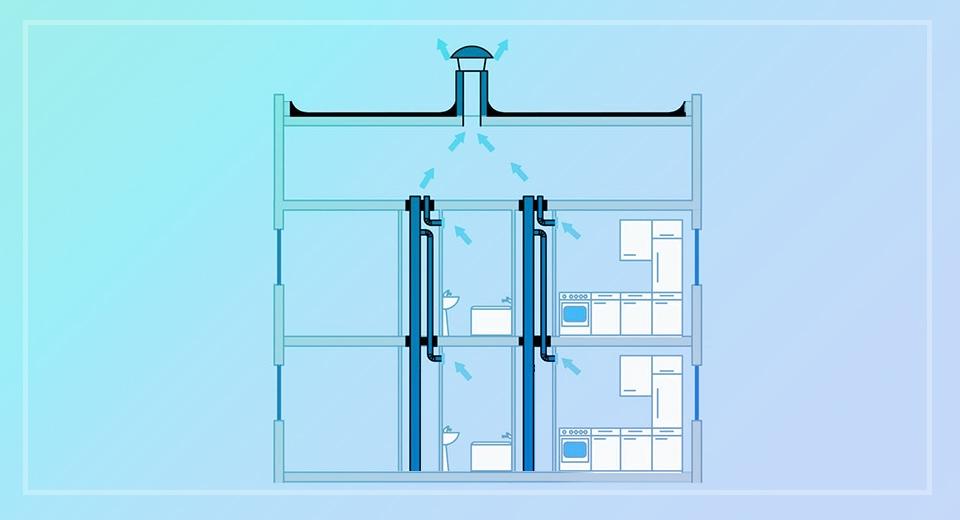 Принудительная вентиляция как работает виды устройство и монтаж Естественная вентиляция