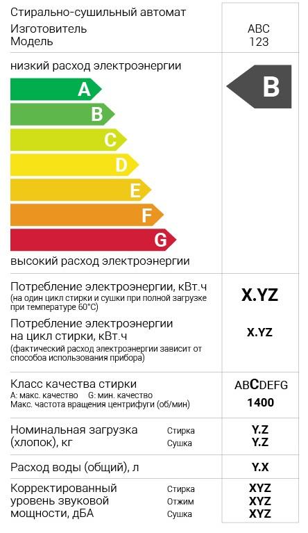 Энергопотребление стиральной машины