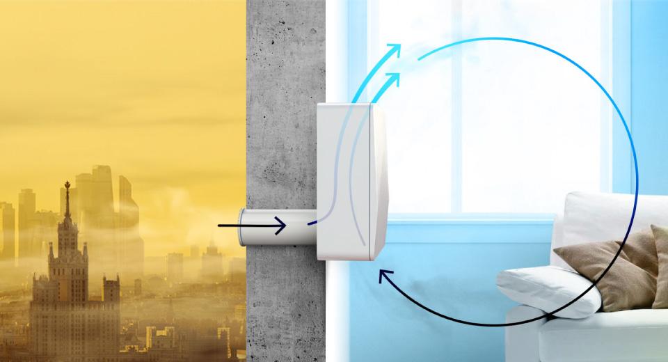 Приточный вентилятор: эволюция