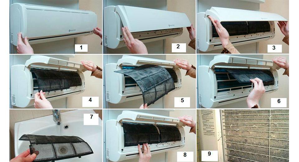 Как разобрать кондиционер для чистки