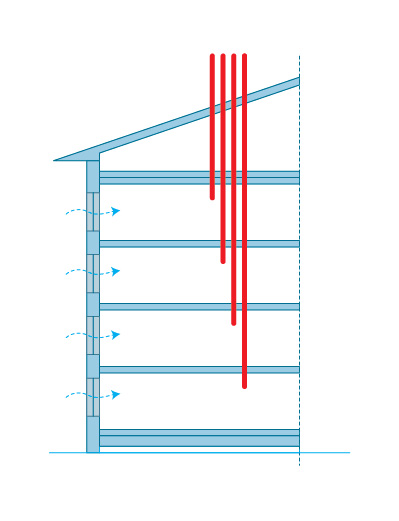 Схема устройства вентиляционной шахты многоэтажного дома