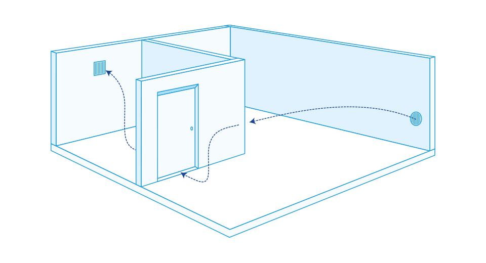 Как сделать вентиляцию в комнате без окон своими руками