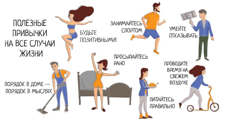 Полезные привычки на каждый день: список, инфографика